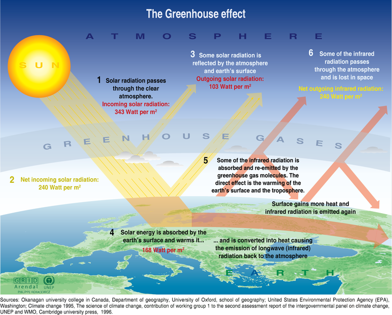greenhouse_effect.png